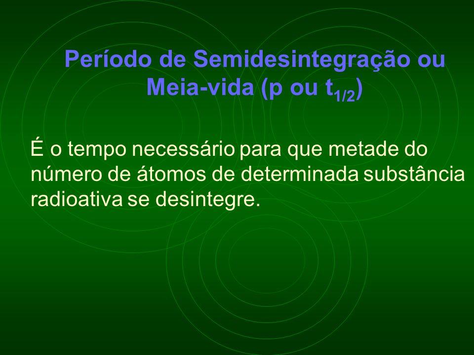 Período de Semidesintegração ou Meia-vida (p ou t1/2)