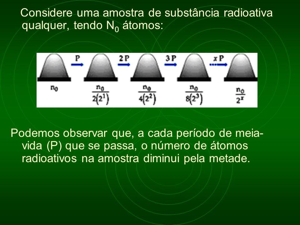 Considere uma amostra de substância radioativa qualquer, tendo N0 átomos: