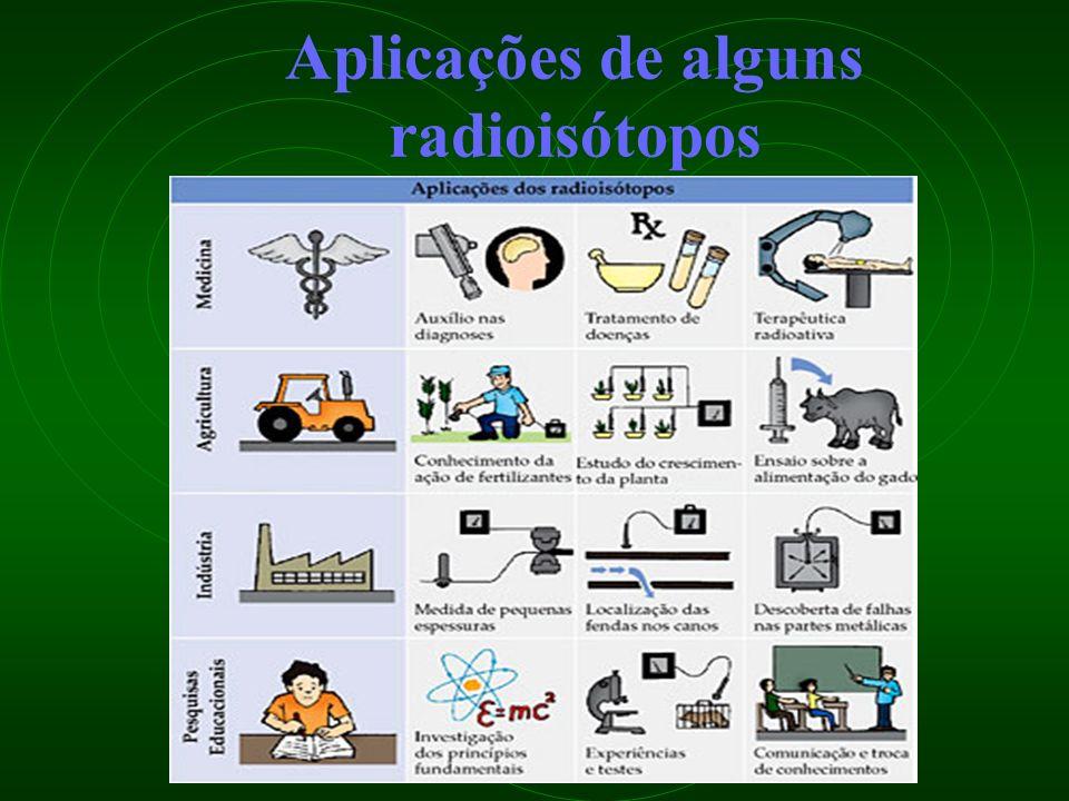 Aplicações de alguns radioisótopos