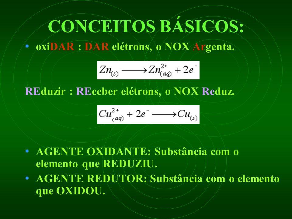 CONCEITOS BÁSICOS: oxiDAR : DAR elétrons, o NOX Argenta.