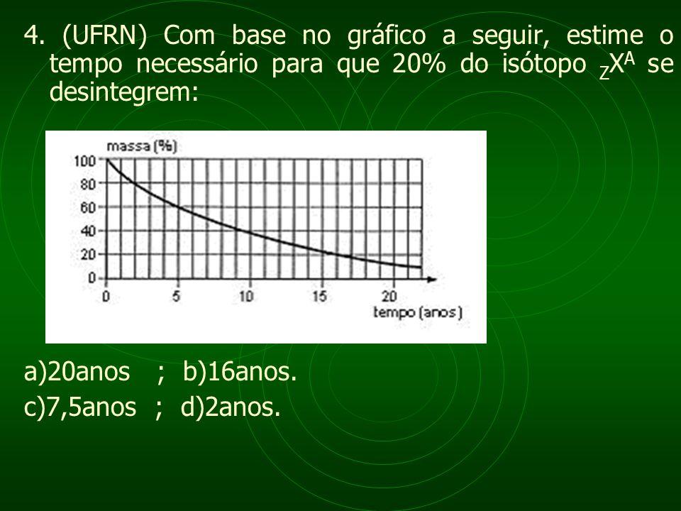 4. (UFRN) Com base no gráfico a seguir, estime o tempo necessário para que 20% do isótopo ZXA se desintegrem: