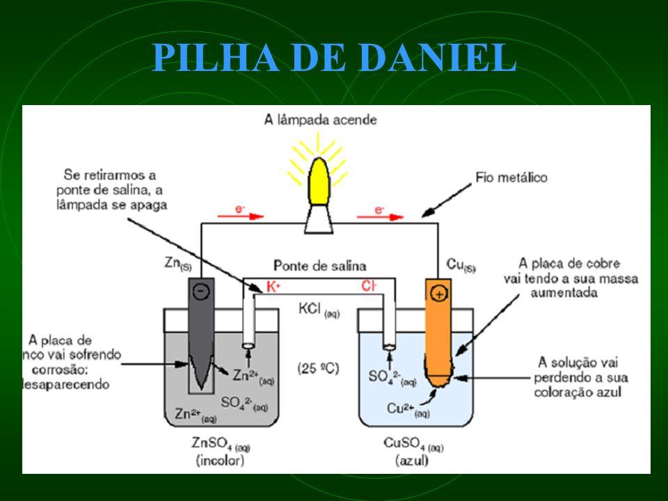PILHA DE DANIEL