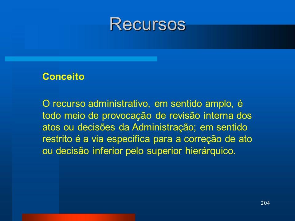 Recursos Conceito.