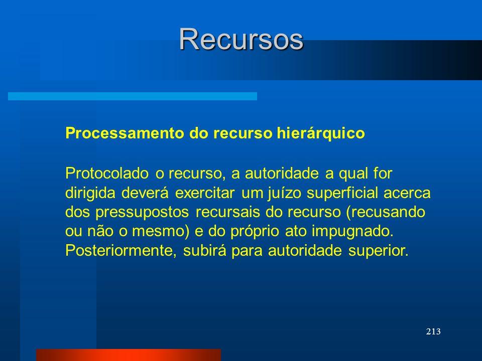 Recursos Processamento do recurso hierárquico