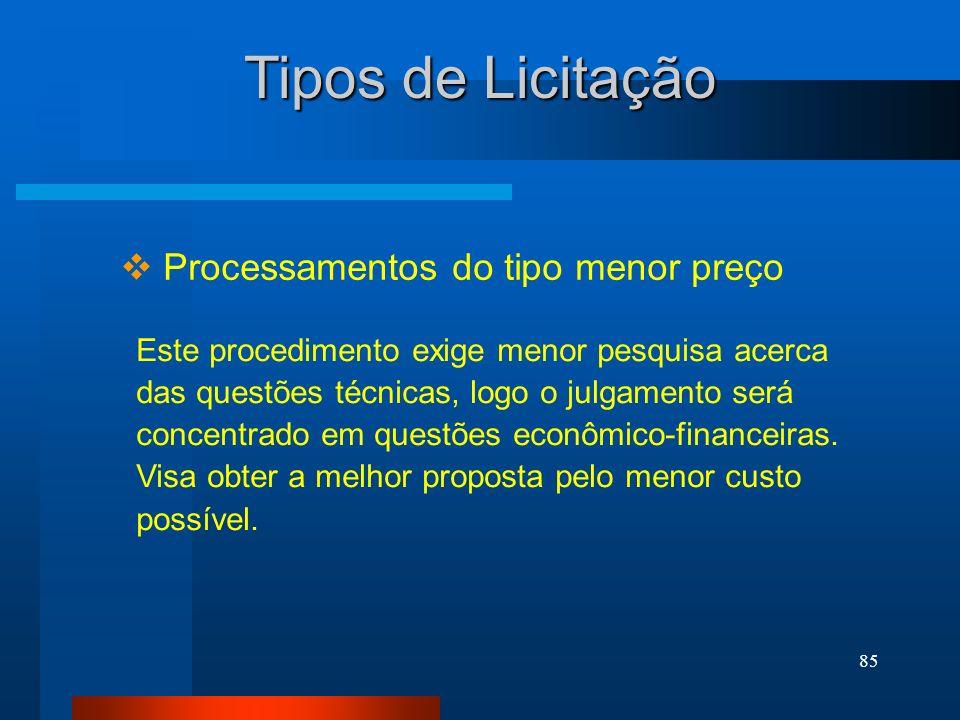 Tipos de Licitação Processamentos do tipo menor preço