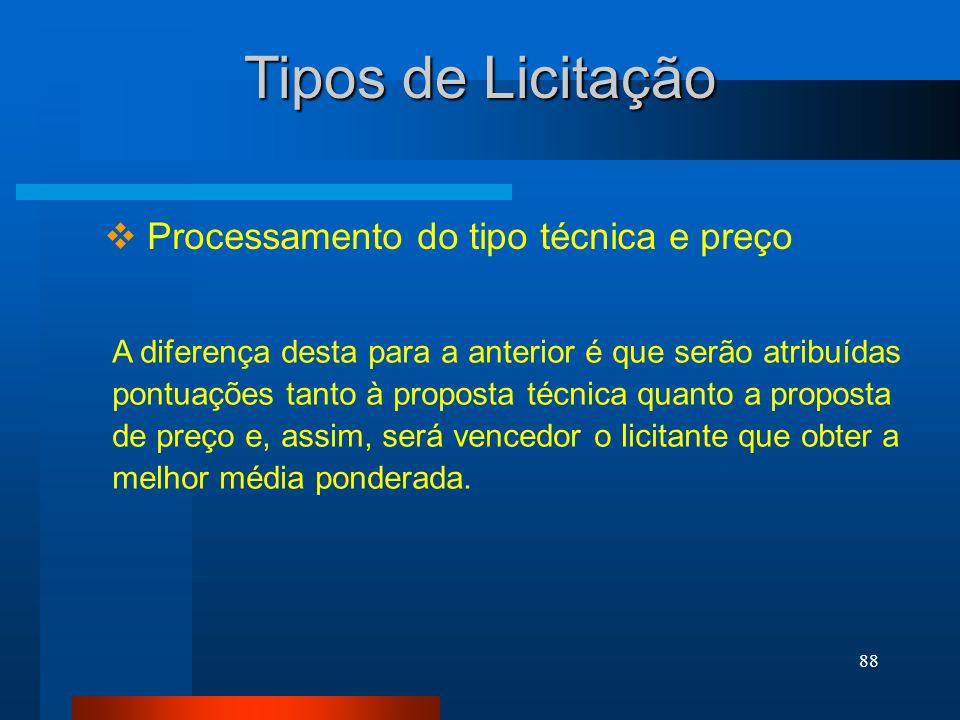 Tipos de Licitação Processamento do tipo técnica e preço