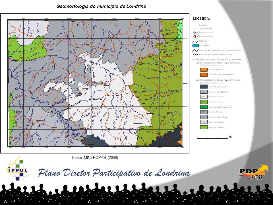 Geomorfologia do município de Londrina