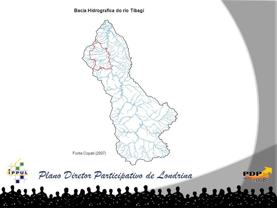 Bacia Hidrográfica do rio Tibagi