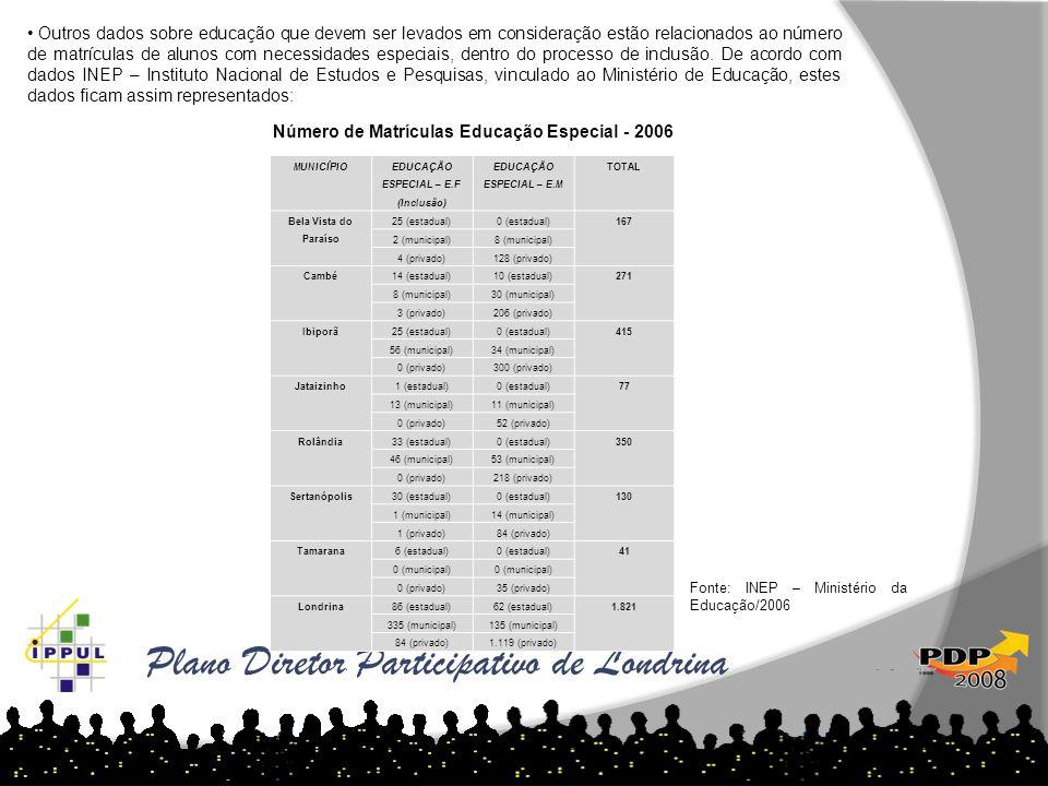 EDUCAÇÃO ESPECIAL – E.F (Inclusão)
