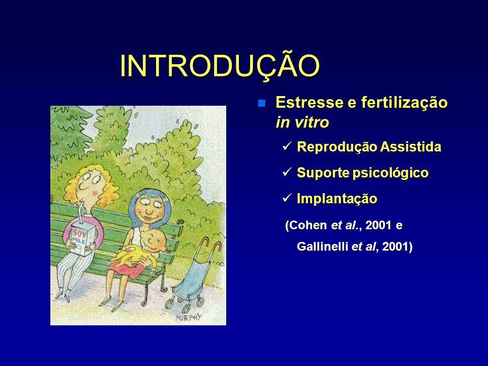 INTRODUÇÃO Estresse e fertilização in vitro Reprodução Assistida