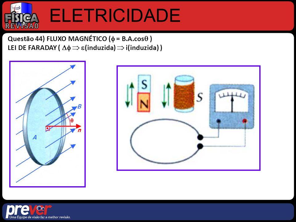 ELETRICIDADE Questão 44) FLUXO MAGNÉTICO ( = B.A.cos )