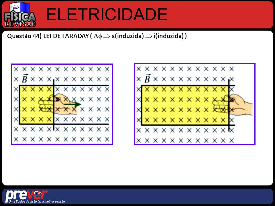 ELETRICIDADE Questão 44) LEI DE FARADAY (   (induzida)  i(induzida) )