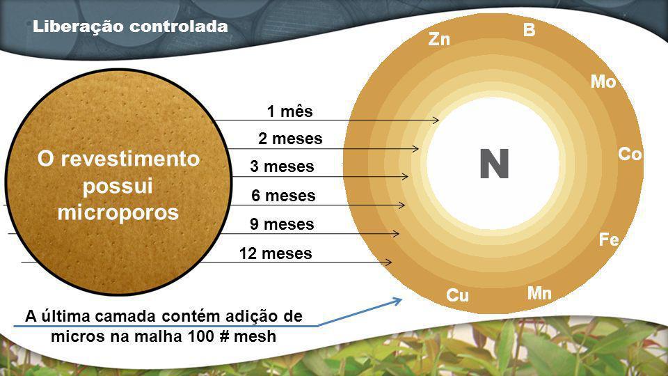 O revestimento possui microporos A última camada contém adição de