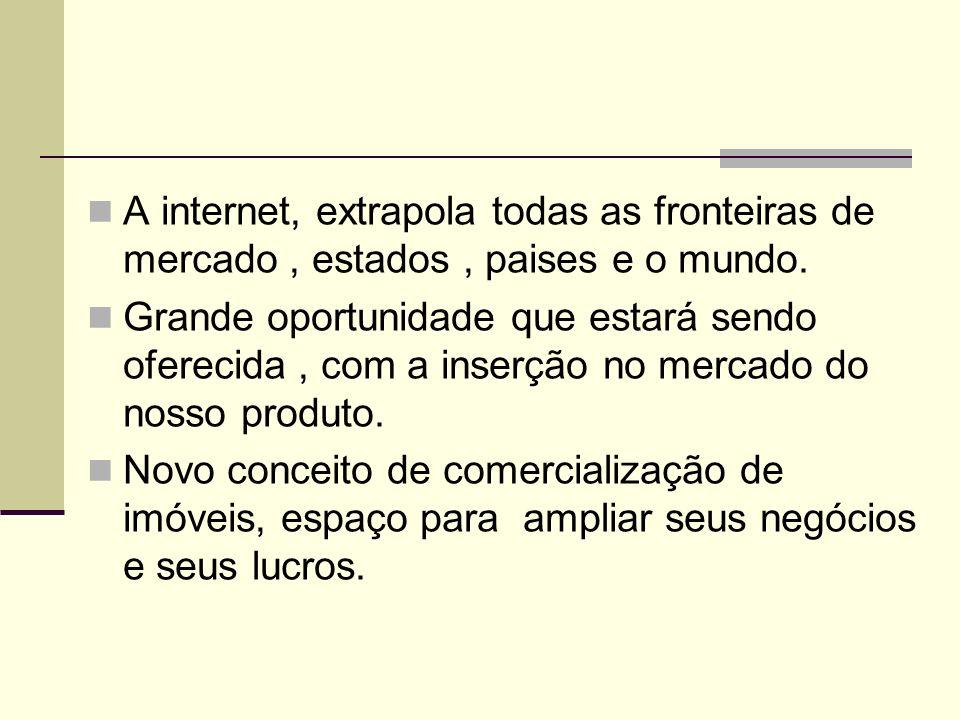 A internet, extrapola todas as fronteiras de mercado , estados , paises e o mundo.