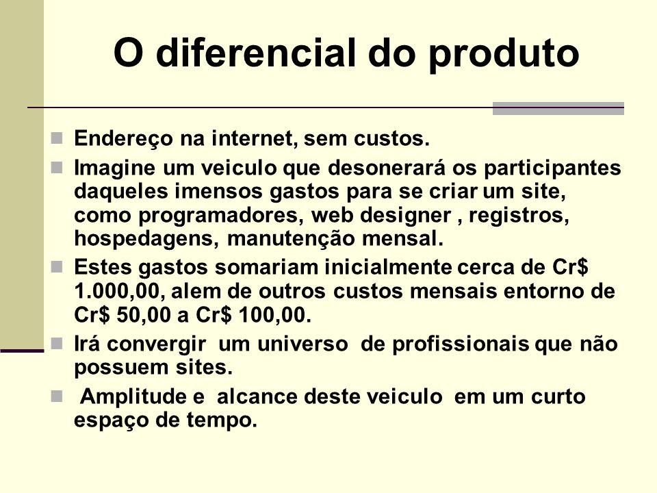 O diferencial do produto