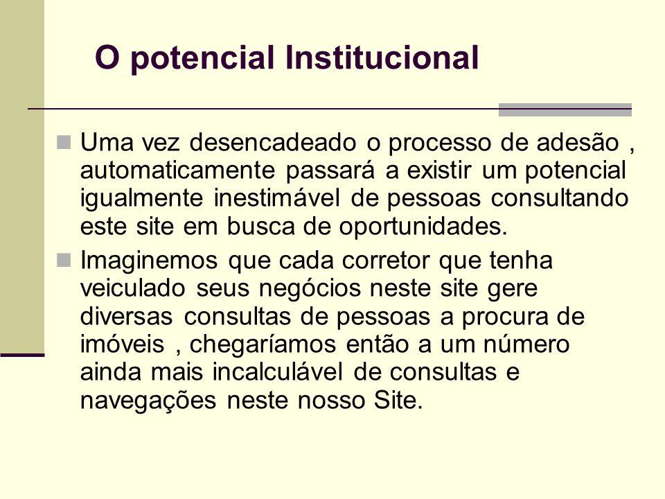 O potencial Institucional