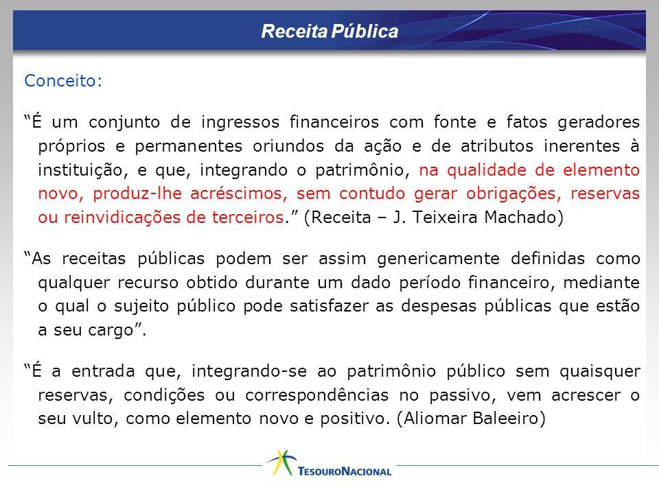 Receita Pública Conceito: