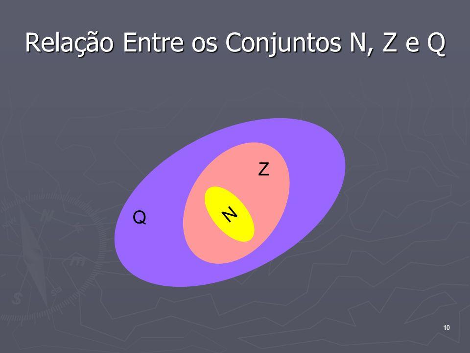 Relação Entre os Conjuntos N, Z e Q