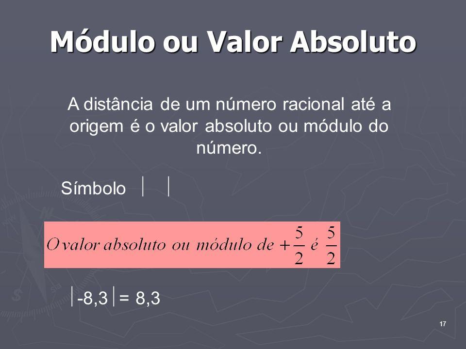 Módulo ou Valor Absoluto