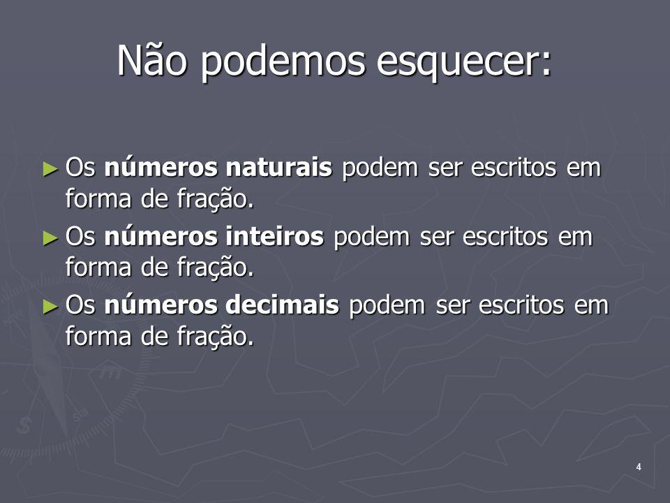 Não podemos esquecer: Os números naturais podem ser escritos em forma de fração. Os números inteiros podem ser escritos em forma de fração.