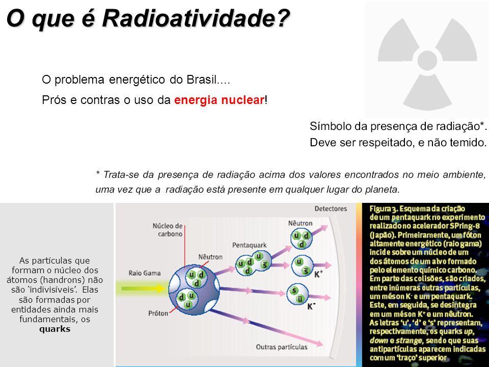 O que é Radioatividade O problema energético do Brasil....