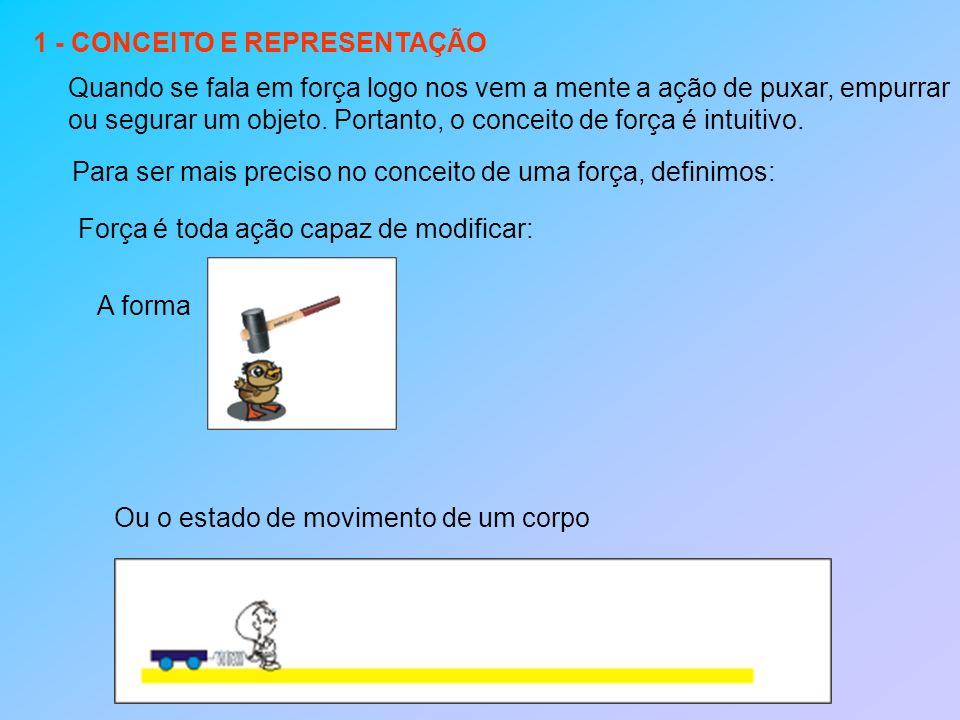 1 - CONCEITO E REPRESENTAÇÃO