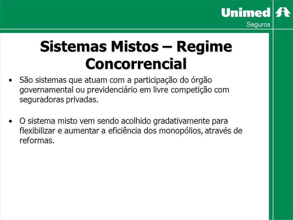 Sistemas Mistos – Regime Concorrencial