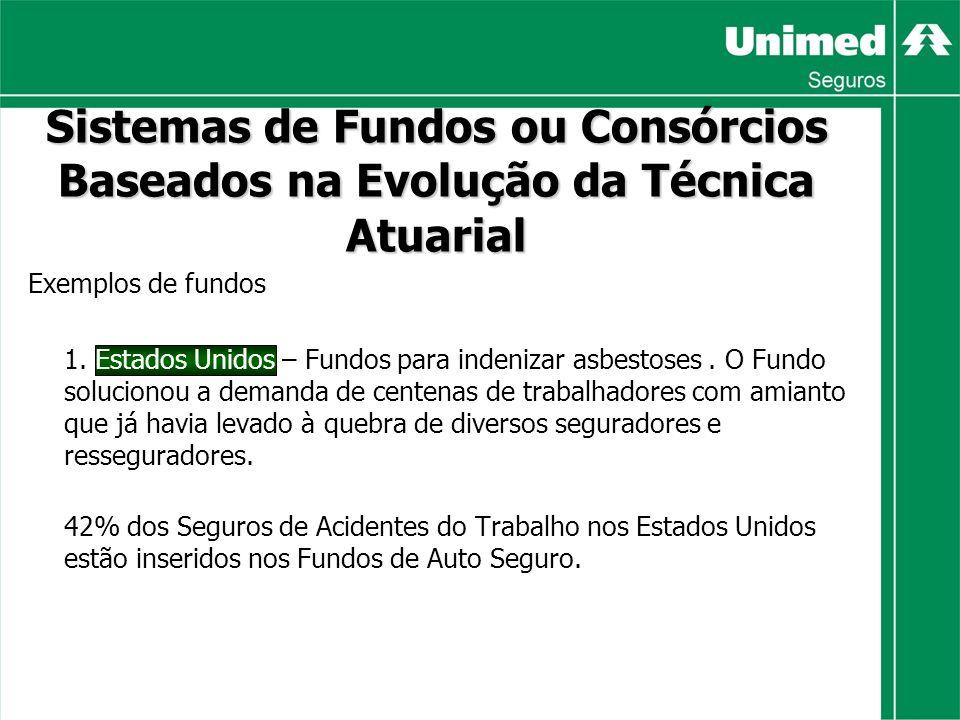 Sistemas de Fundos ou Consórcios Baseados na Evolução da Técnica Atuarial