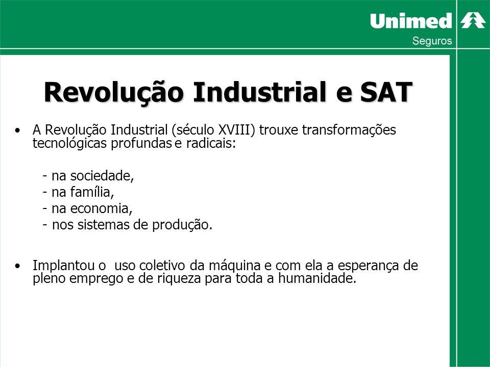 Revolução Industrial e SAT