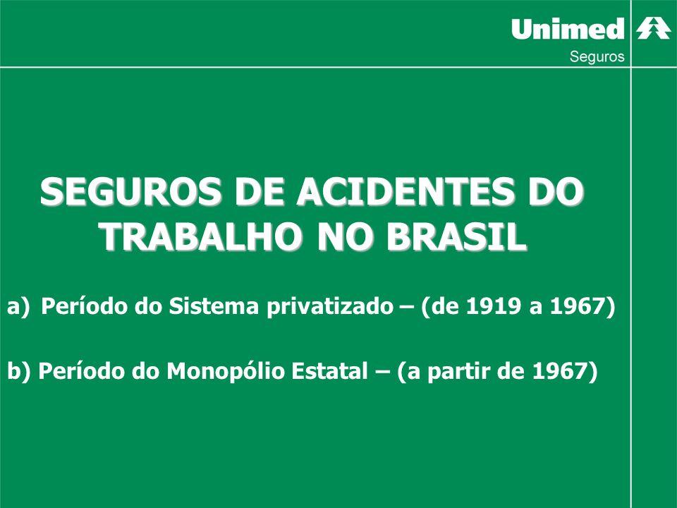 SEGUROS DE ACIDENTES DO TRABALHO NO BRASIL