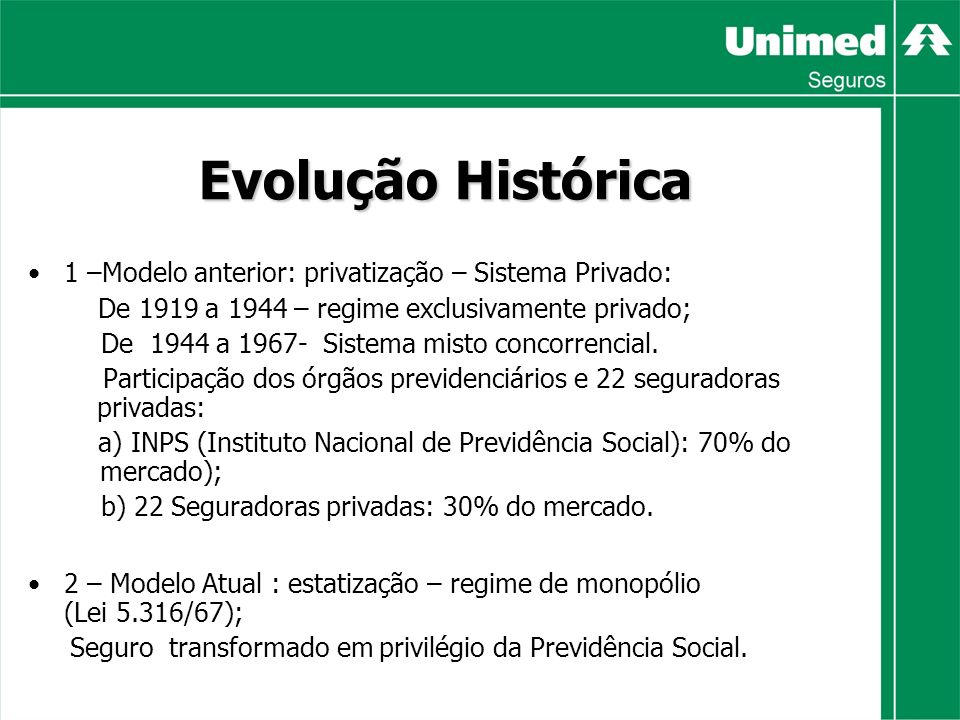 Evolução Histórica 1 –Modelo anterior: privatização – Sistema Privado: