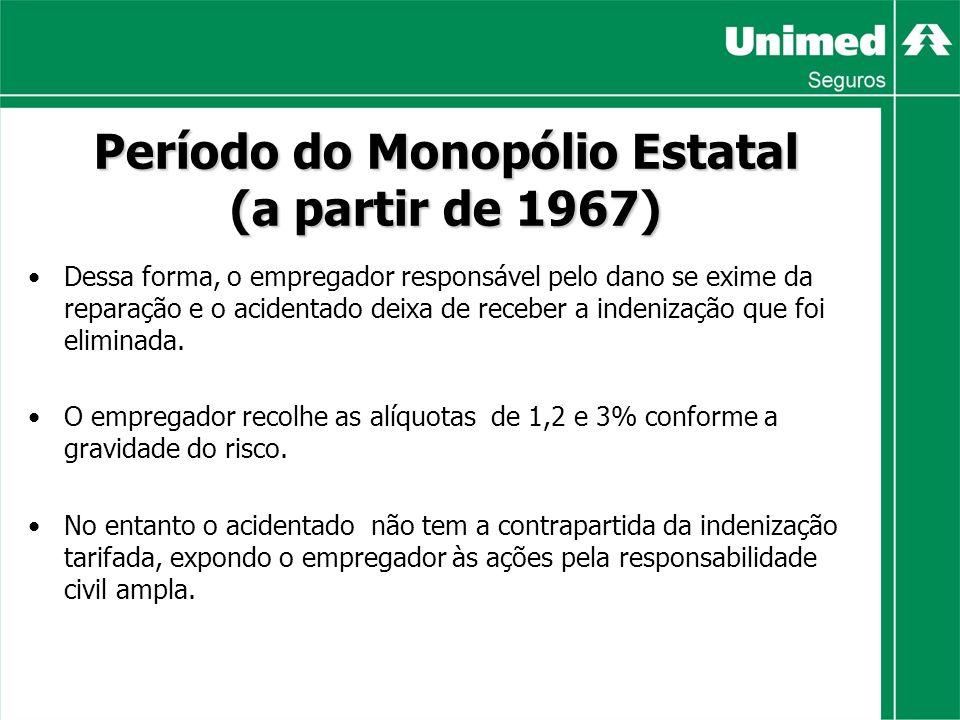 Período do Monopólio Estatal (a partir de 1967)