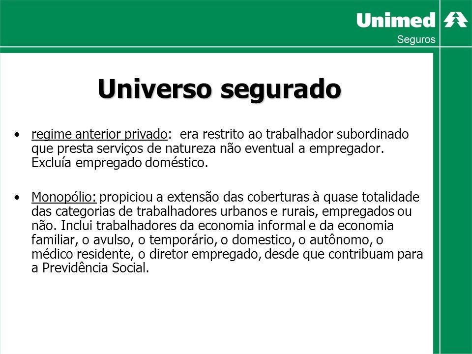 Universo segurado