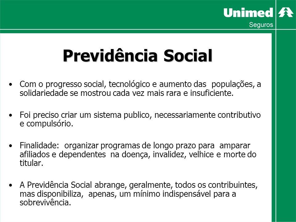 Previdência Social Com o progresso social, tecnológico e aumento das populações, a solidariedade se mostrou cada vez mais rara e insuficiente.