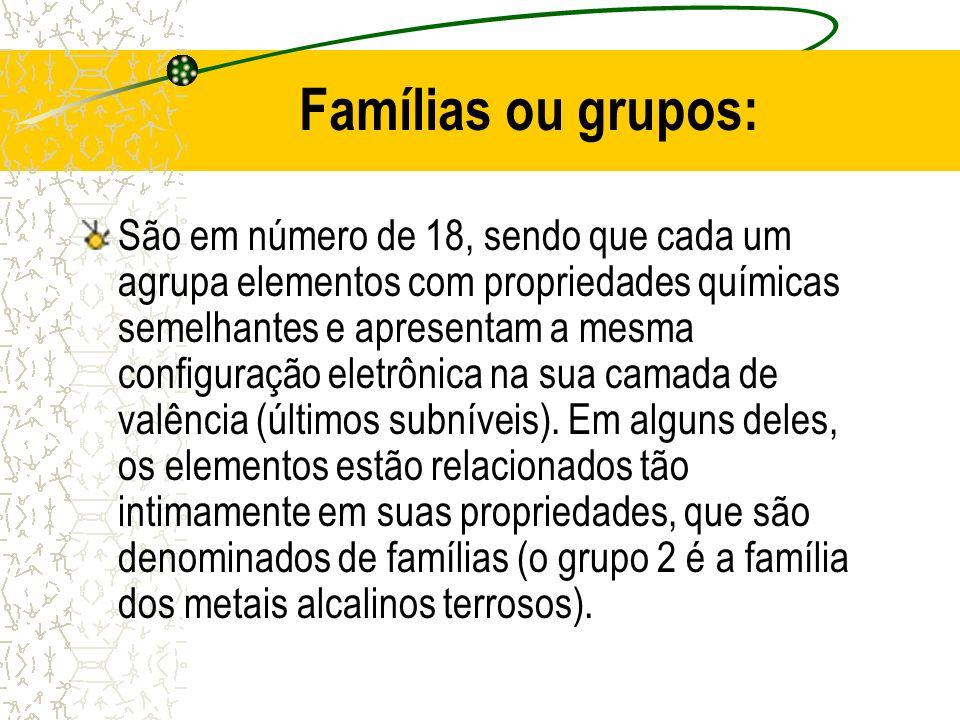 Famílias ou grupos: