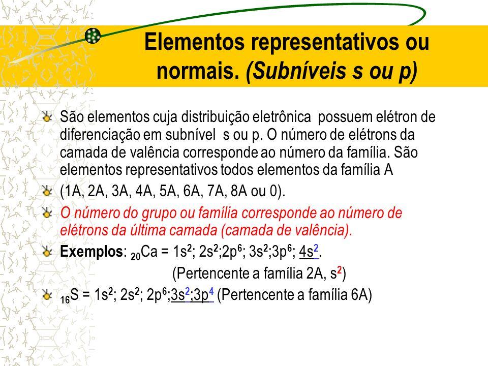 Elementos representativos ou normais. (Subníveis s ou p)
