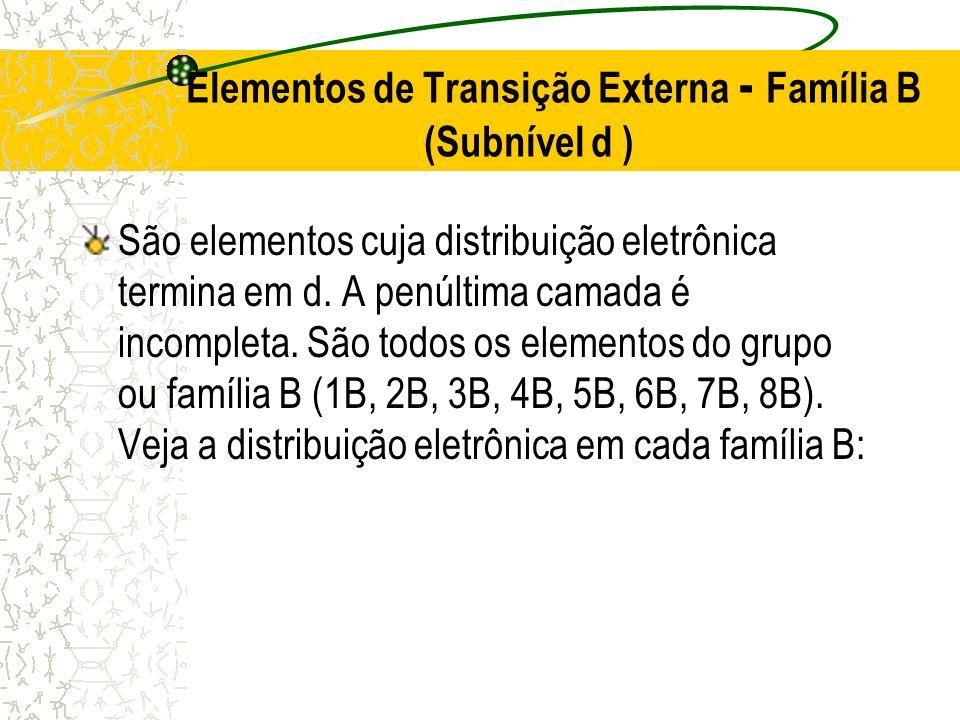 Elementos de Transição Externa - Família B (Subnível d )