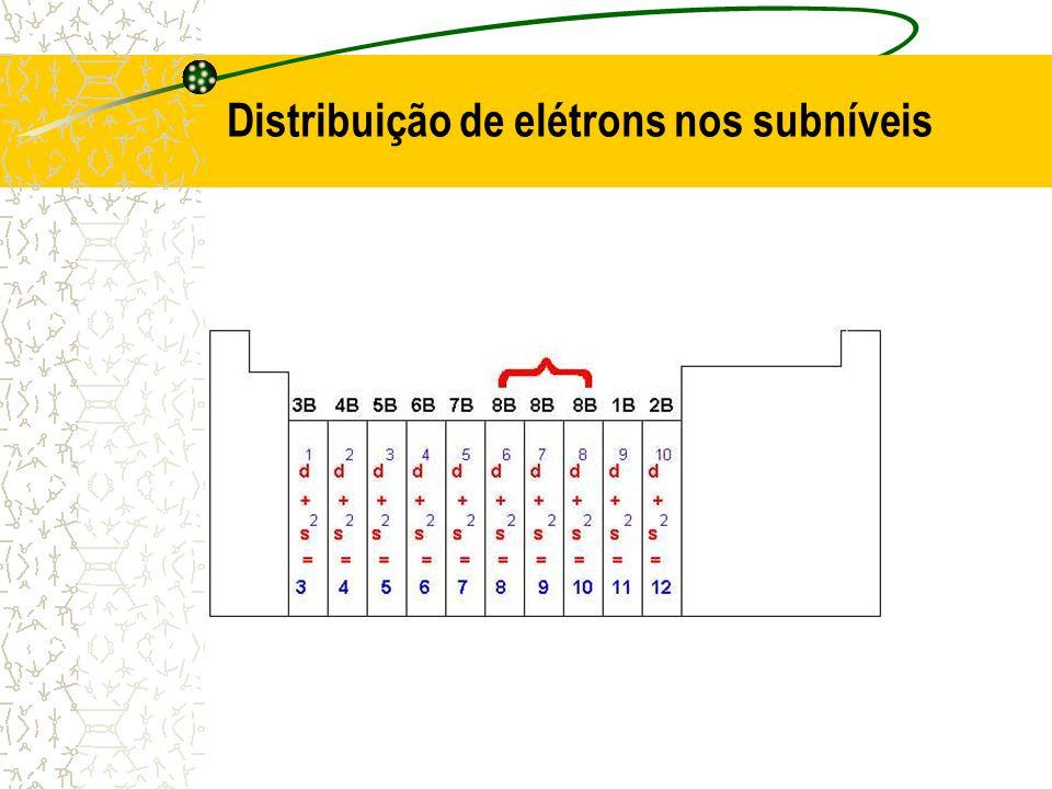 Distribuição de elétrons nos subníveis