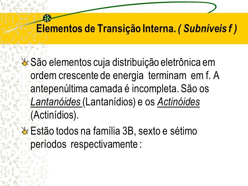 Elementos de Transição Interna. ( Subníveis f )