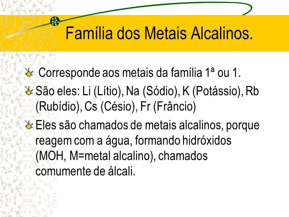 Família dos Metais Alcalinos.