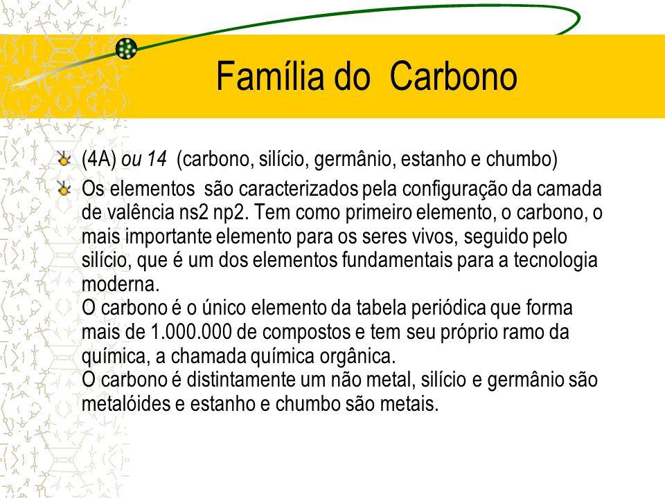 Família do Carbono (4A) ou 14 (carbono, silício, germânio, estanho e chumbo)
