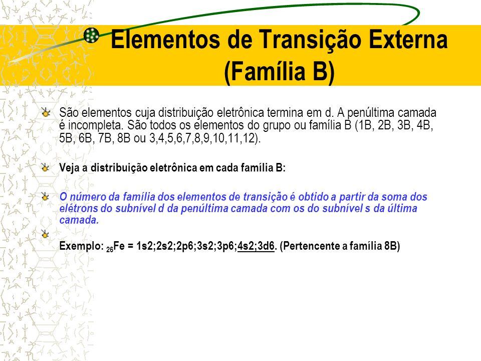 Elementos de Transição Externa (Família B)