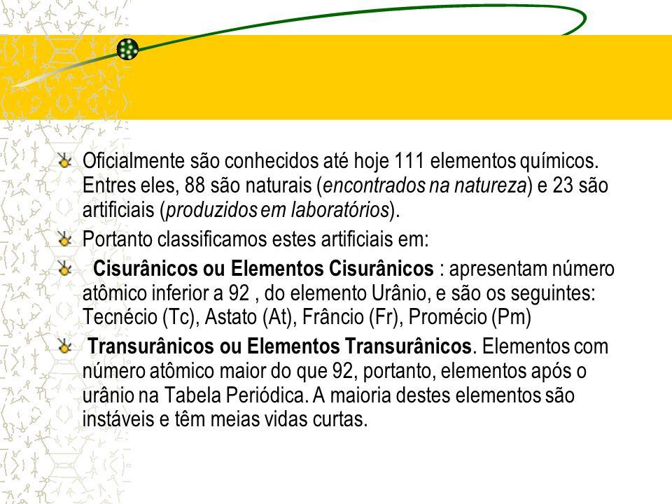 Oficialmente são conhecidos até hoje 111 elementos químicos