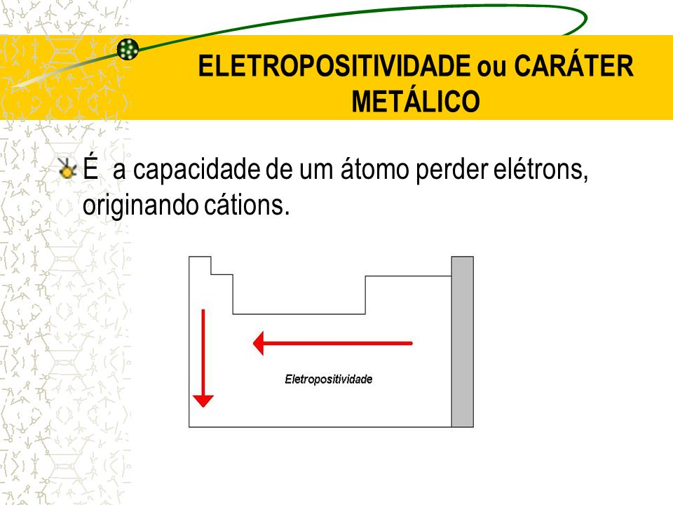ELETROPOSITIVIDADE ou CARÁTER METÁLICO