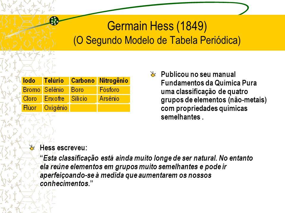 Germain Hess (1849) (O Segundo Modelo de Tabela Periódica)