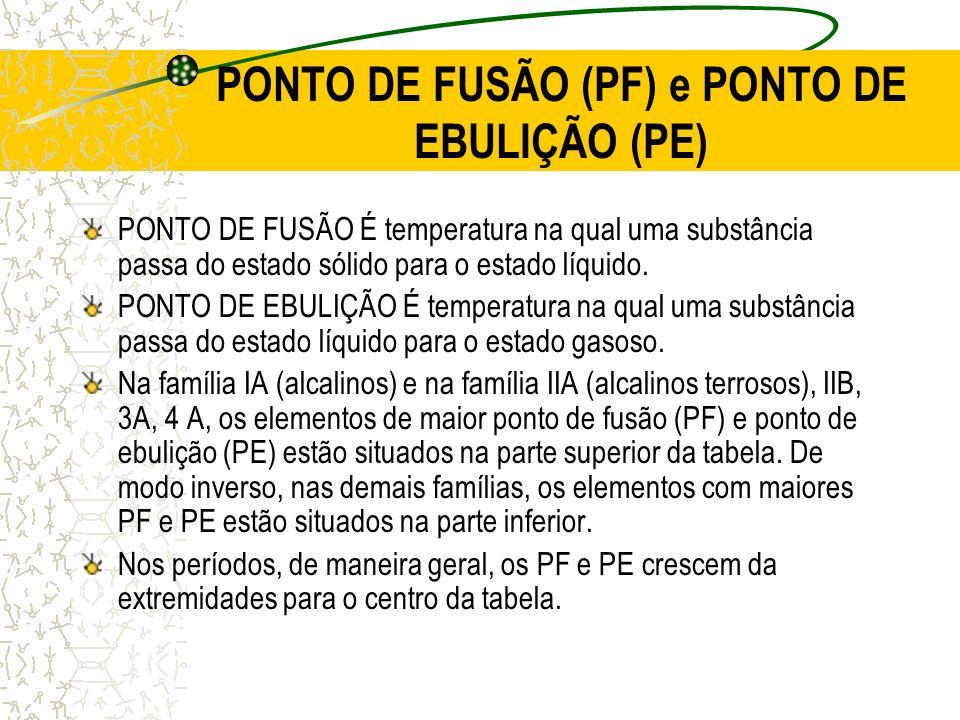 PONTO DE FUSÃO (PF) e PONTO DE EBULIÇÃO (PE)