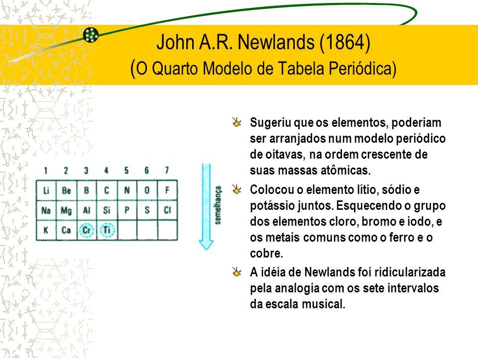 John A.R. Newlands (1864) (O Quarto Modelo de Tabela Periódica)