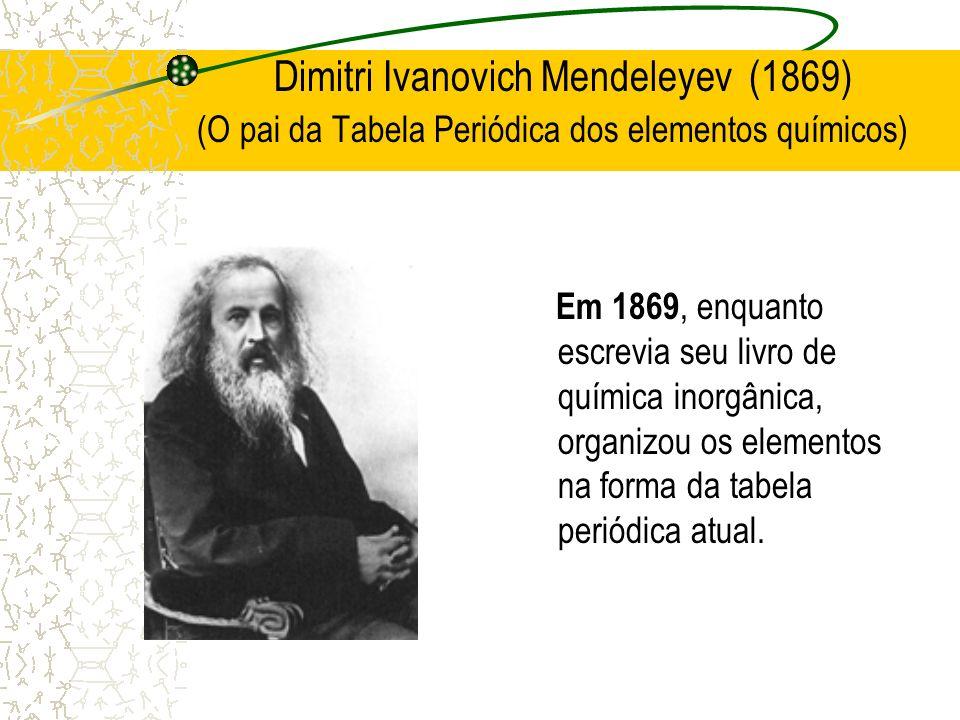 Dimitri Ivanovich Mendeleyev (1869)