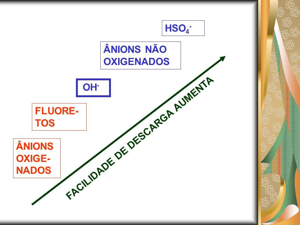 HSO4- ÂNIONS NÃO OXIGENADOS OH- FLUORE-TOS FACILIDADE DE DESCARGA AUMENTA ÂNIONSOXIGE-NADOS