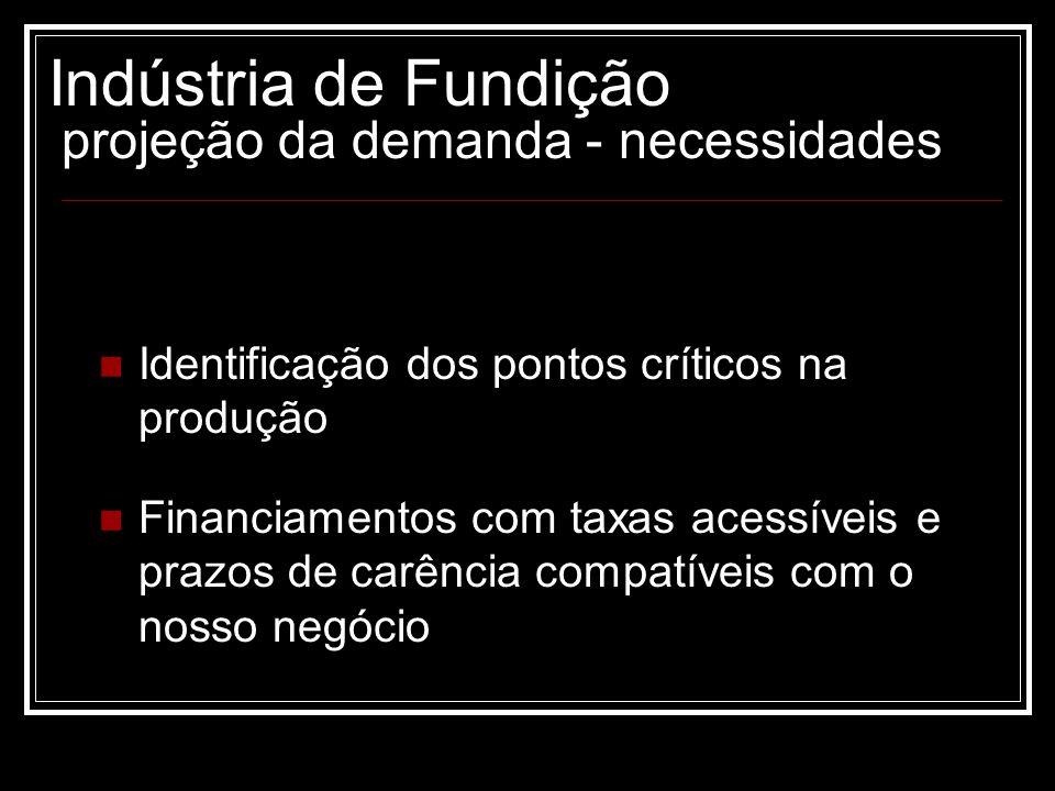 Indústria de Fundição projeção da demanda - necessidades